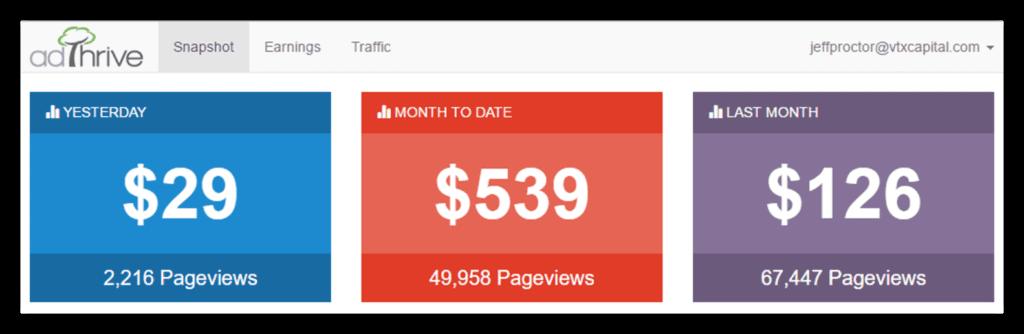 AdThrive monthly revenue