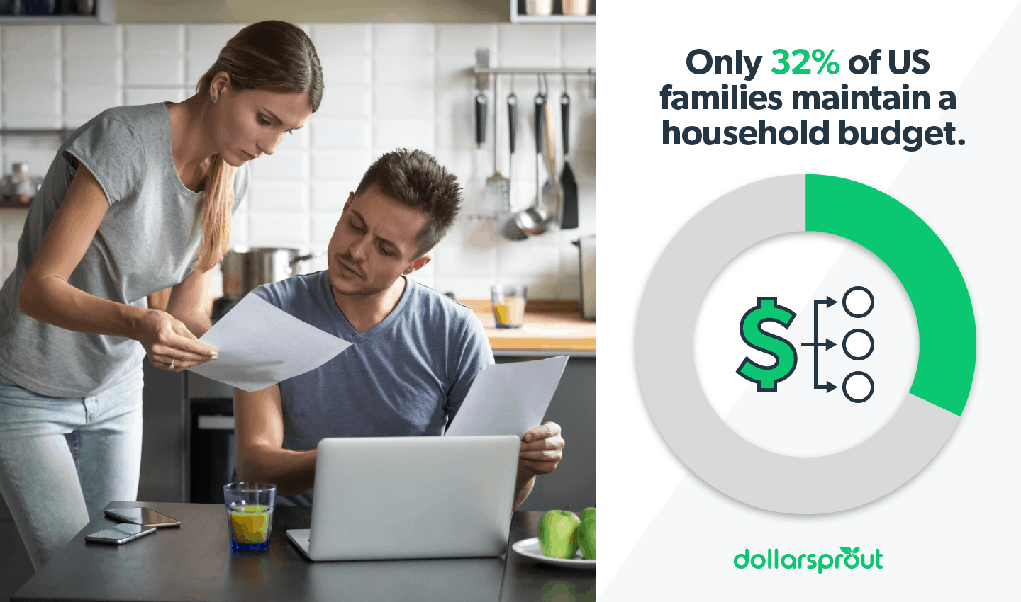 US families maintaining a household budget