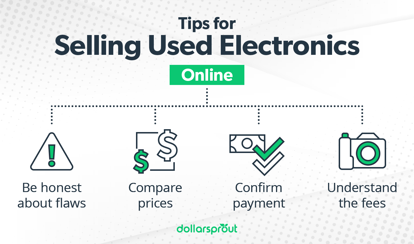 Tips for selling used electronics