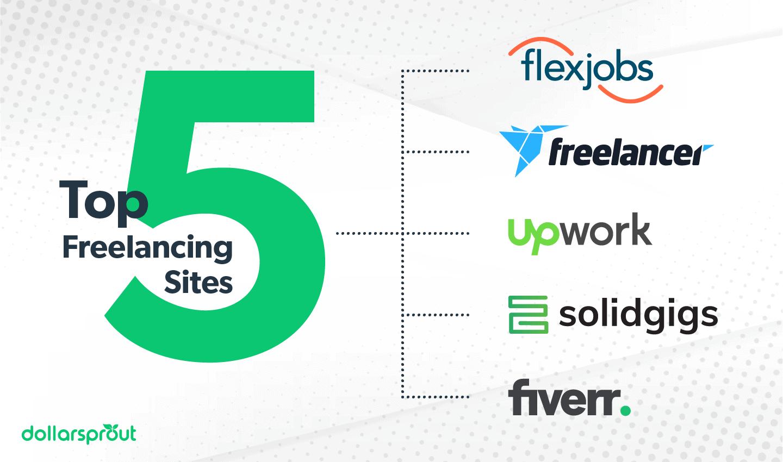 Top 5 Freelancing Sites