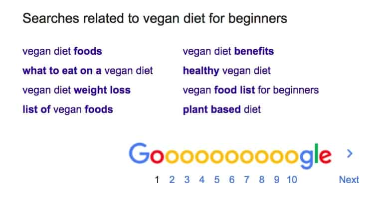 Vegan Diet for Beginners Related Searches
