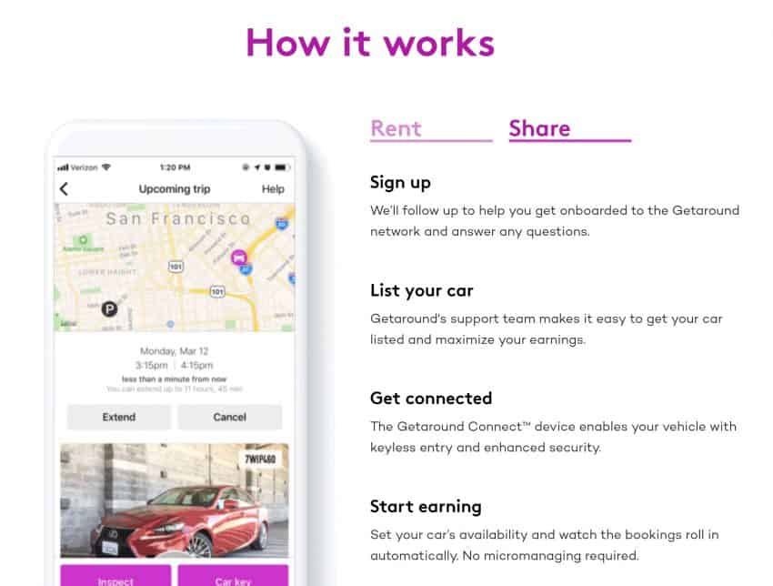 how the car sharing service getaround works
