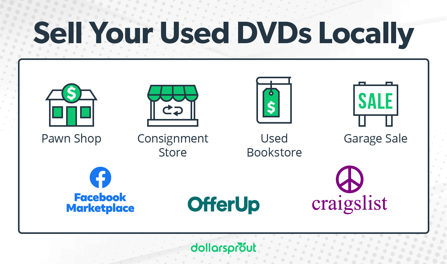 Sell Your Used DVDs Locally