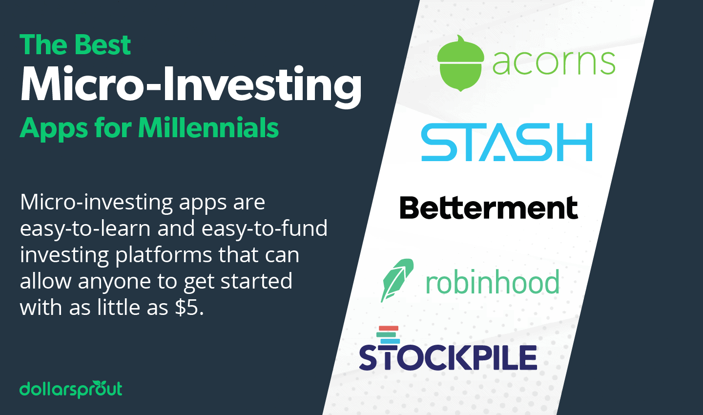 The Best Micro Investing Apps for Millennials Alt