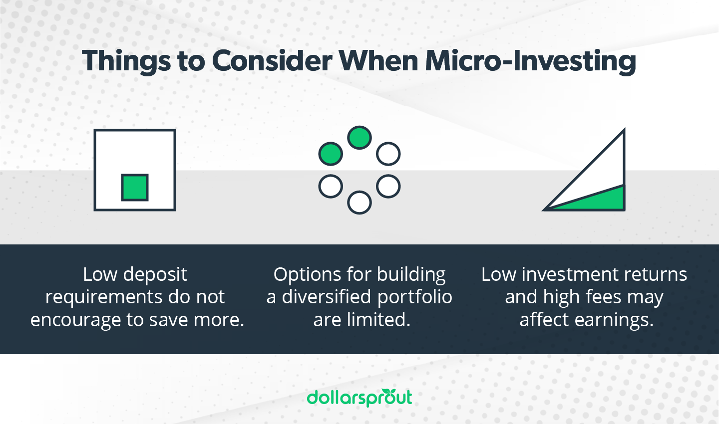 Things to Consider When Micro-Investing
