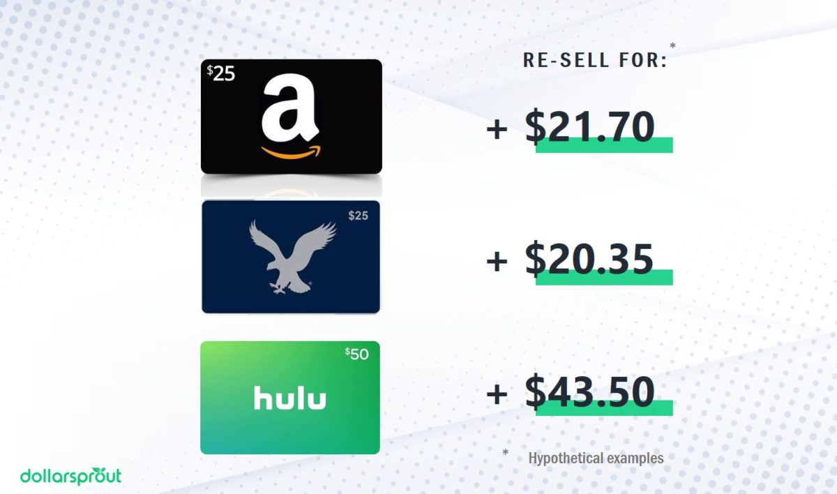 Resell unwanted or unused gift cards online.