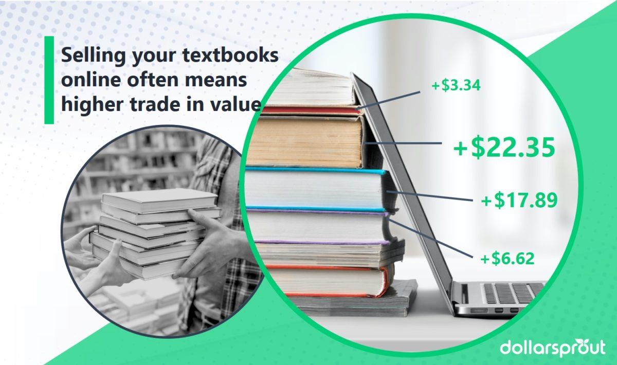 make more money selling textbooks online