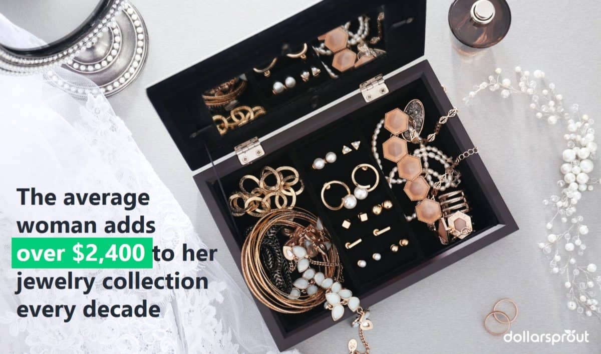 sell your old jewelry