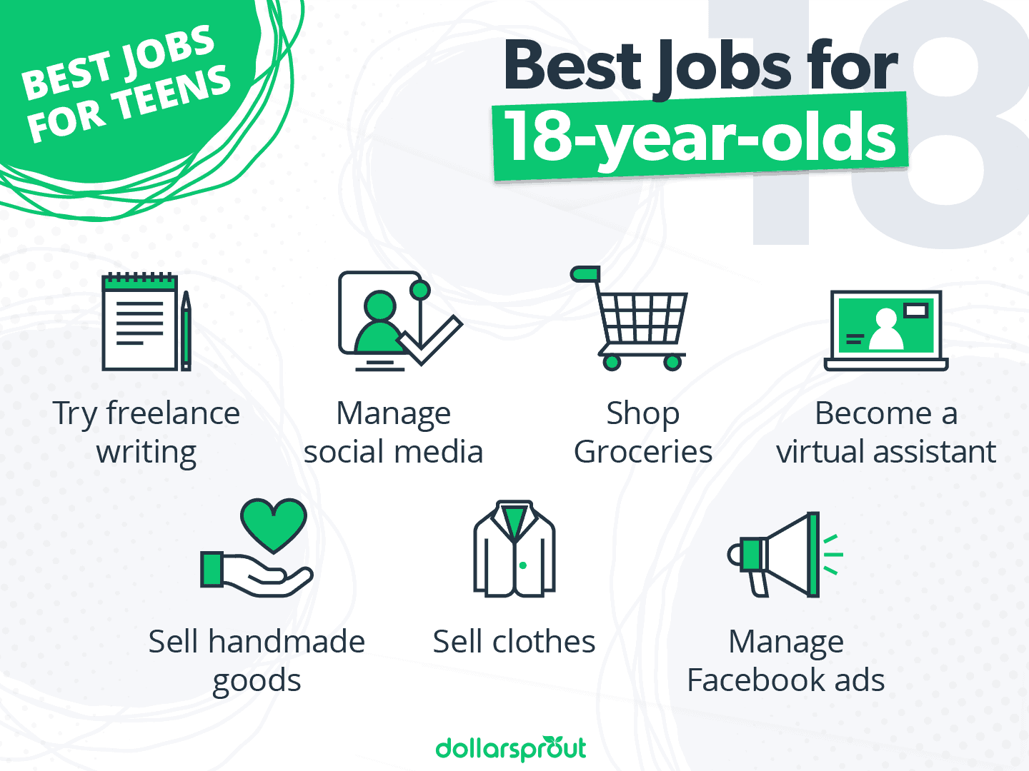 Best Jobs for 18-year-olds