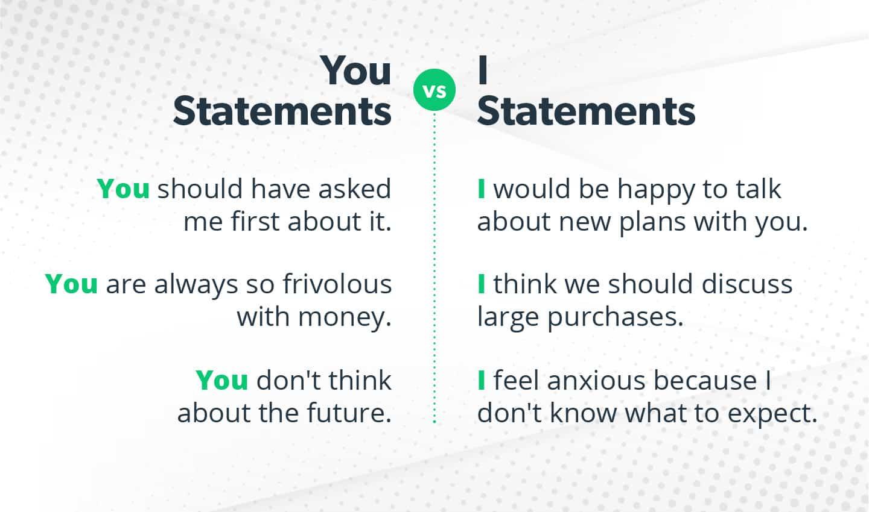 You vs. I Statements - List