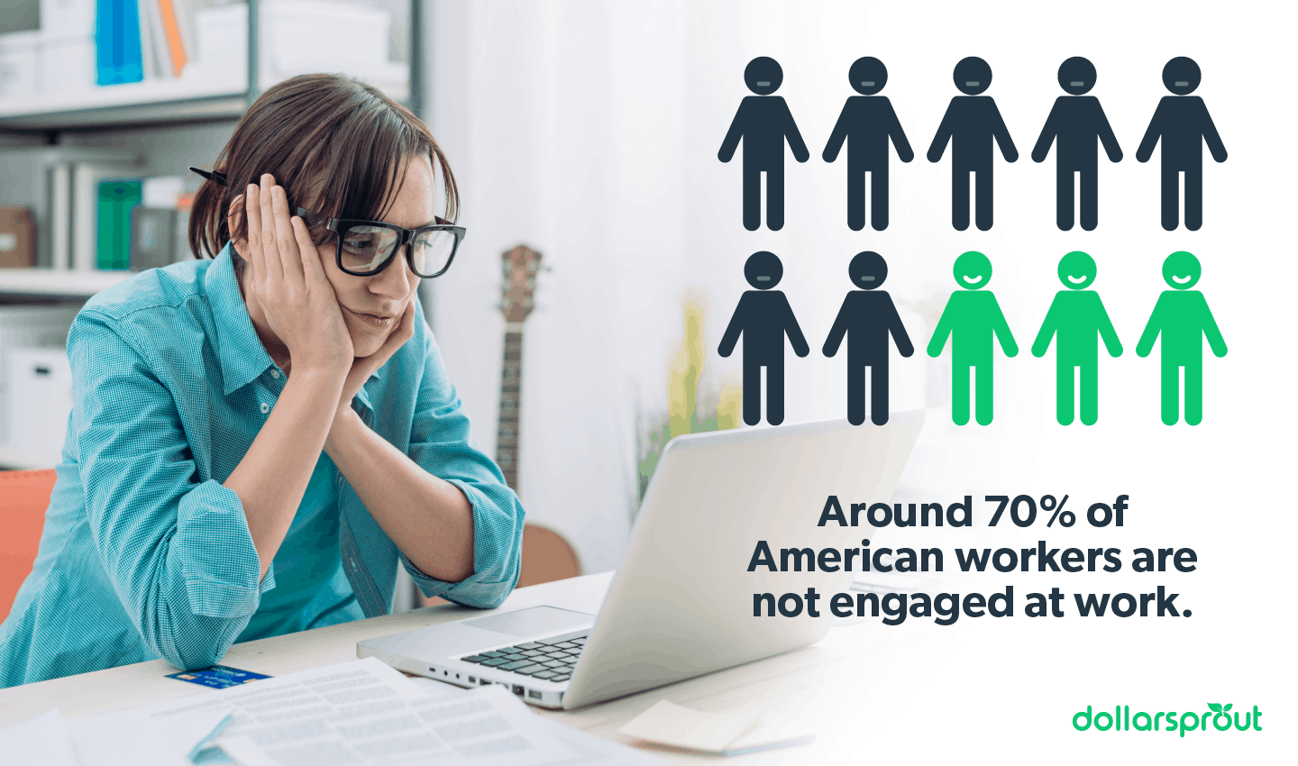 70% of American workers are not engaged at work
