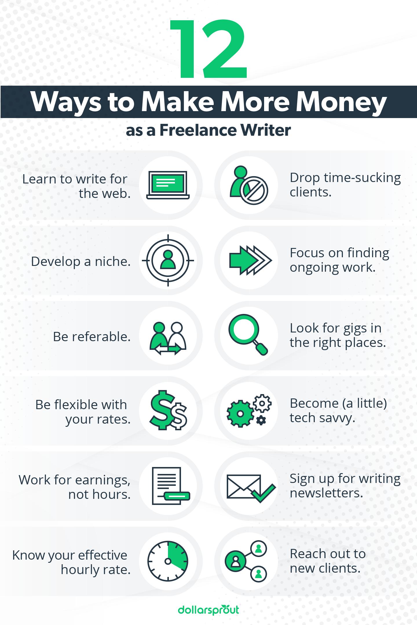 12 Ways to Make More Money as a Freelance Writer