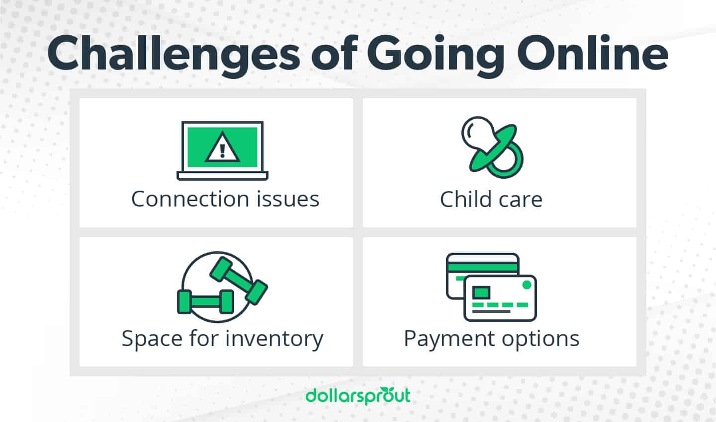 Challenges of going online