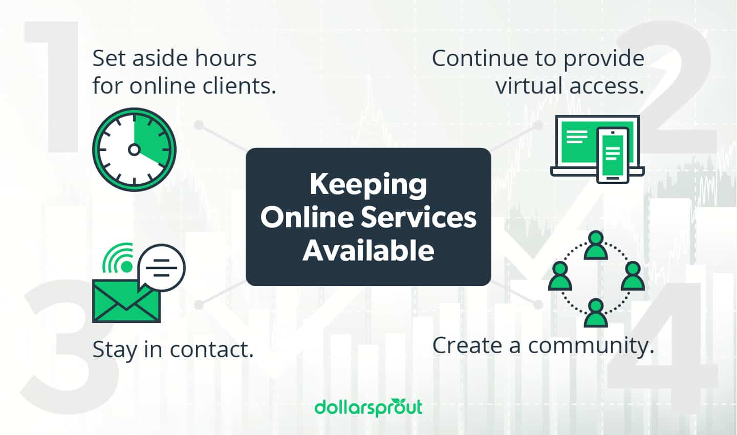 Keeping online services available