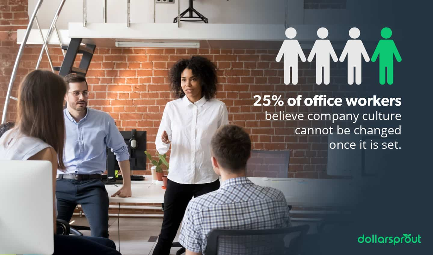 Office culture cannot be changed once set statistic