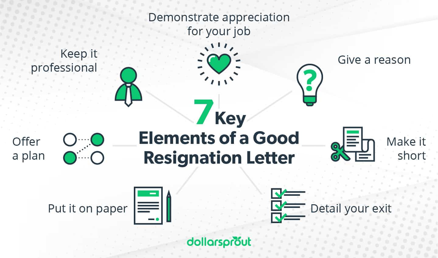 key elements of a good resignation letter infographic