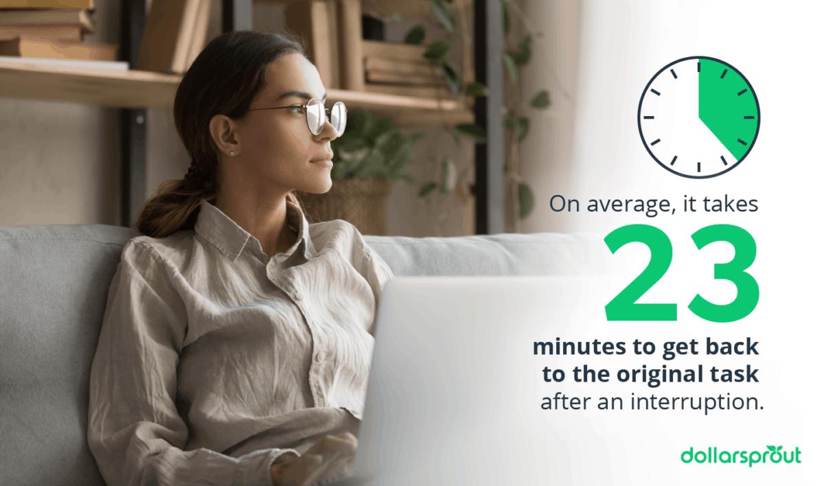 23 minutes to overcome interruption