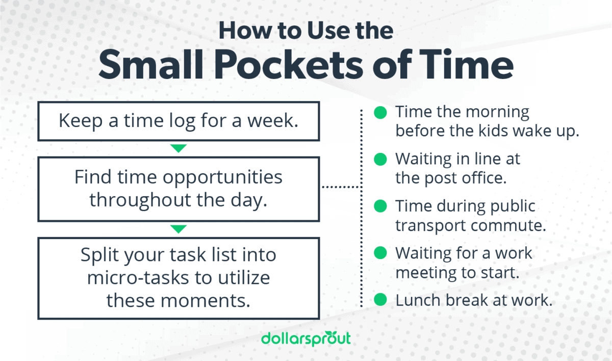 how to use small pockets of time for a side hustle