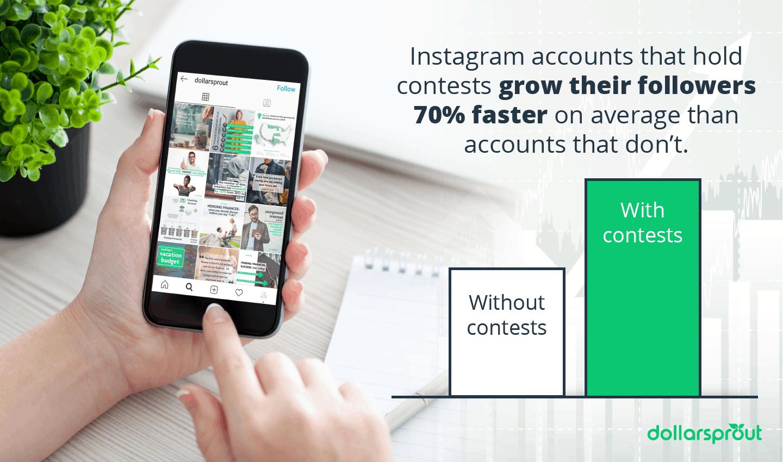Instagram contest to grow followers