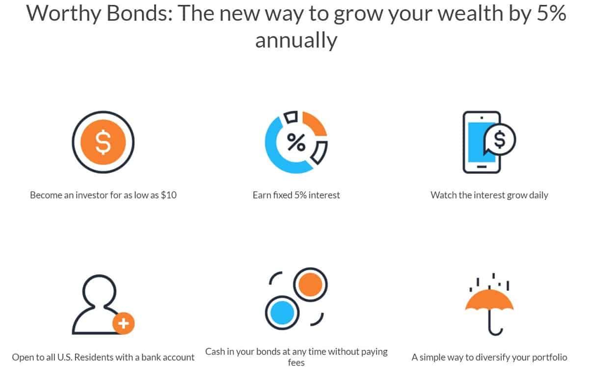Worthy Bonds screenshot