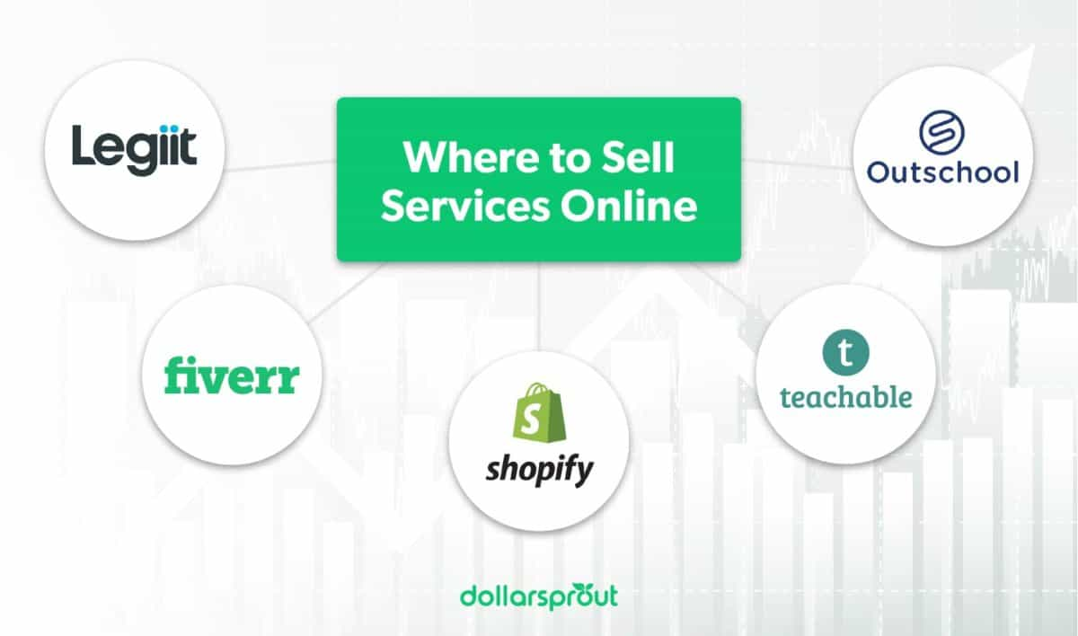 where to sell your services online