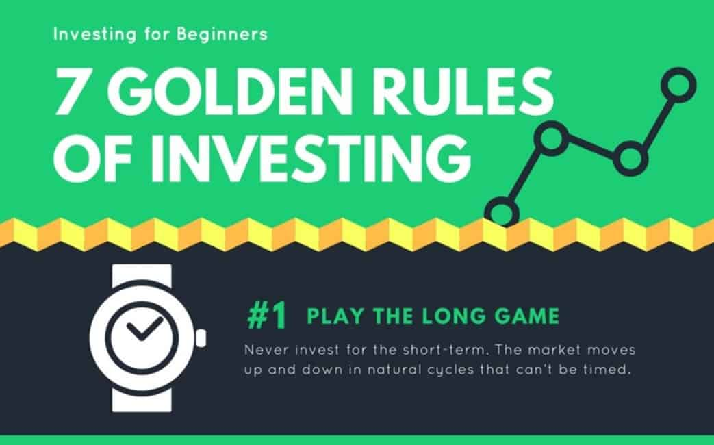 Check out our infographic for beginning investors by clicking here!